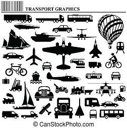 vervoer, manieren