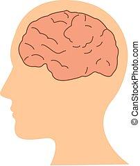vlak hoofd, illustratie, hersenen, vector, ontwerp, menselijk, pictogram