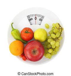 voeding, dieet