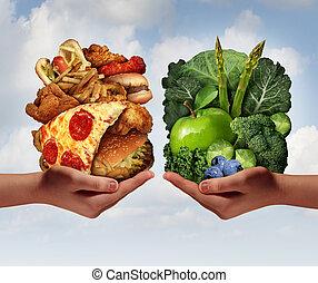 voeding, keuze