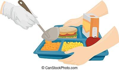voedingsmiddelen, cafetaria, serveren - opdienen