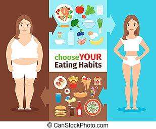 vrouwen, gewoonten, eten, infographics