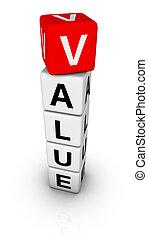 waarde, meldingsbord