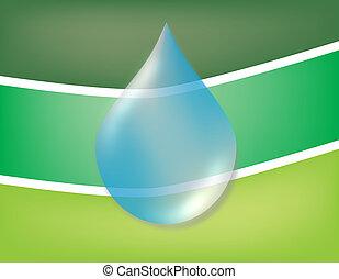 water instandhouding, groene