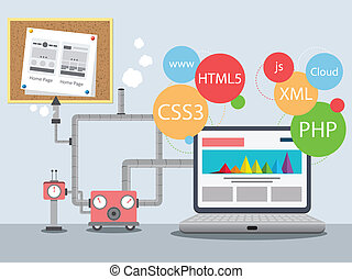 web, fabriek, ontwerp