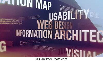 web ontwerp, termijnen, verwant