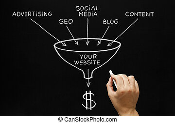 website, marketing, concept, bord
