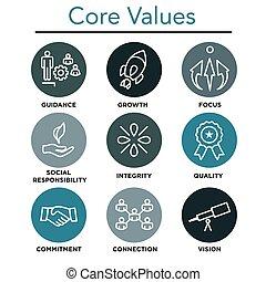 websites, bedrijf, of, waarden, iconen, infographics, schets, kern