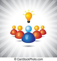 weergeven, eenvoudig, graphic., uitvoerend, directeur, politiek, innemend, ook, werknemer, leider, zijn, zakelijk, succesvolle , illustratie, aanhangers, ideas-, personeel, dit, persoon, vector, groenteblik, of