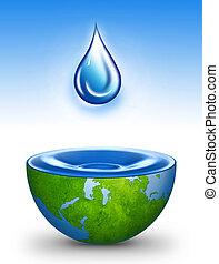 wereld, water