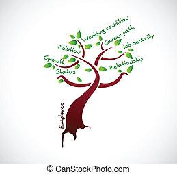 werknemer, boompje, groei, ontwerp, illustratie