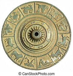 wijzerplaat, astrologi, ronde