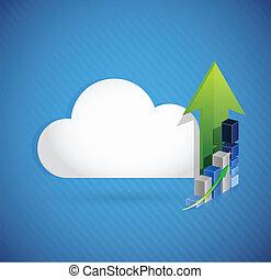 wolk, concept, handel illustratie, gegevensverwerking
